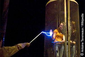 Faradayscher Käfig zur Abschirmung