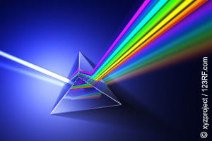 Lichtspektrum des Sonnenlichts